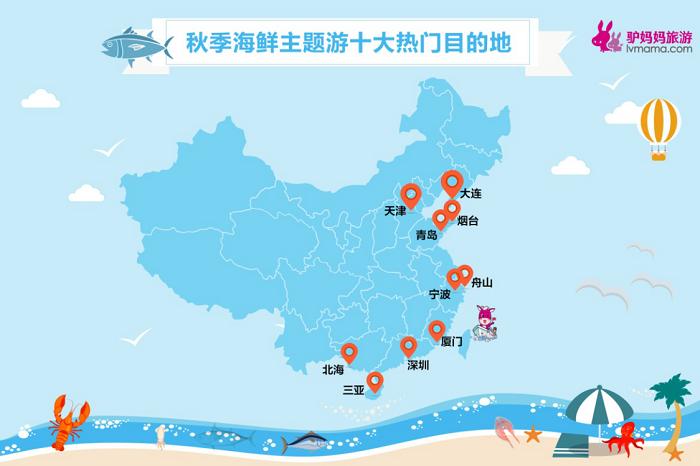 驴妈妈数据显示,象山,阳江,三亚,大连,北海等地开渔节的旅游产品尤其