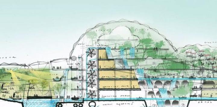 青岛要建亚洲首个伊甸园,将打造世界级主题公园