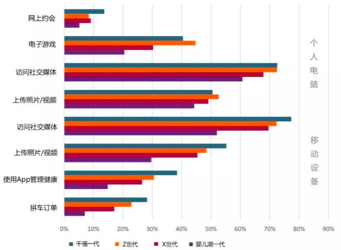 2019全球人口_2019年IoT装置数量预计将超过全球人口总数