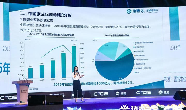 视频 | 执惠发布《2017年中国旅游+互联网产业研究及趋势报告》
