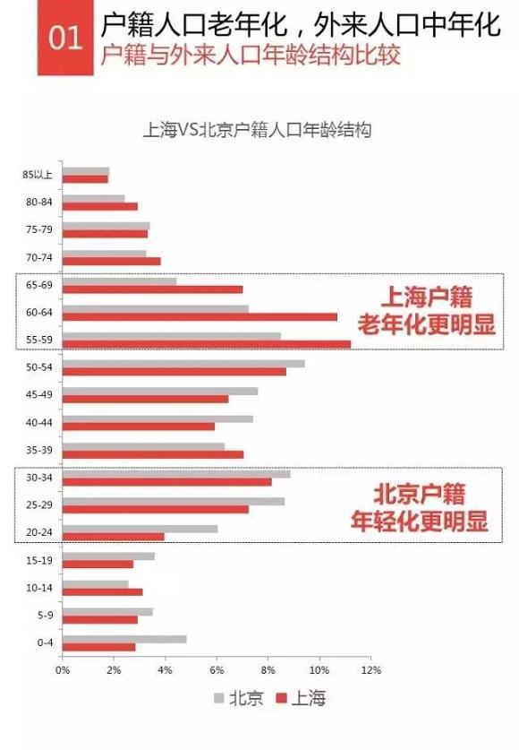 新疆皮山县人口_2012年新疆人口结构