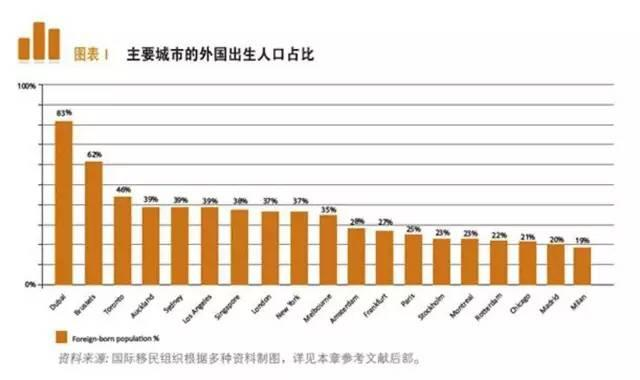 五十年同学聚会_五十年后中国人口